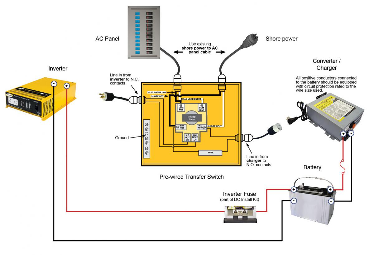 Wiring Diagram Solar Panels Inverter from gpelectric.com
