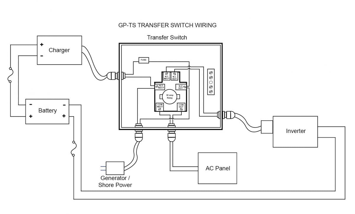 30 Amp Pre Wired Transfer Switch Go Power Schematic With Cables For Easy And Quick Installation