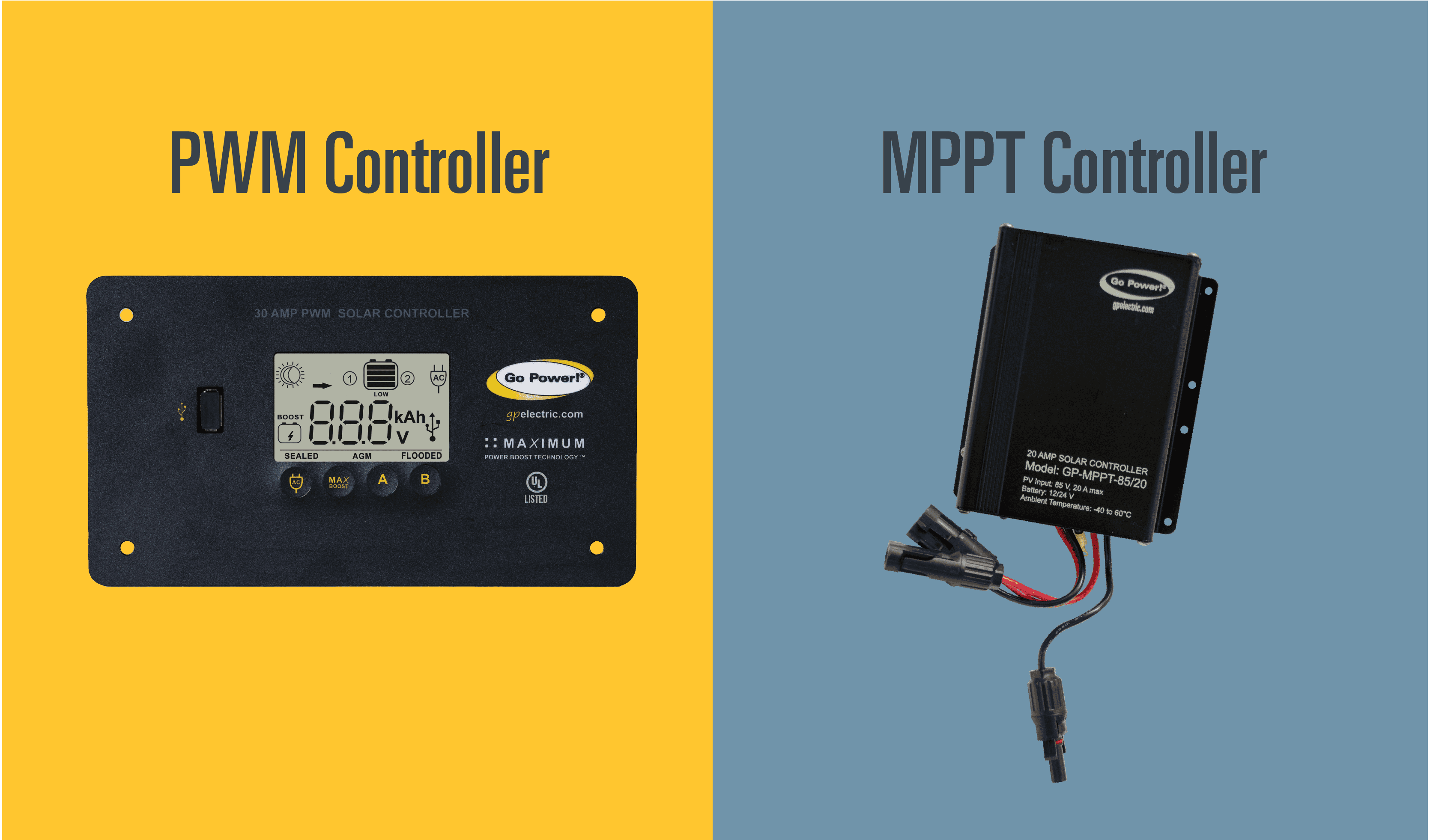 Rv Solar 101 Charge Controllers Part 4 Go Power