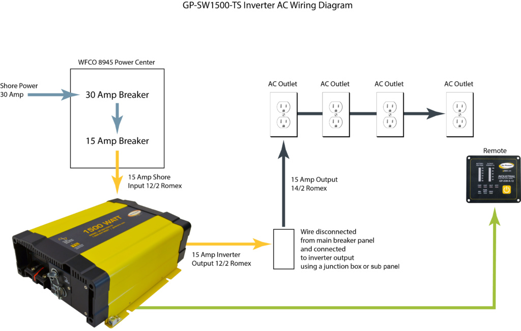 GP-SW1500-TS Wiring Diagram